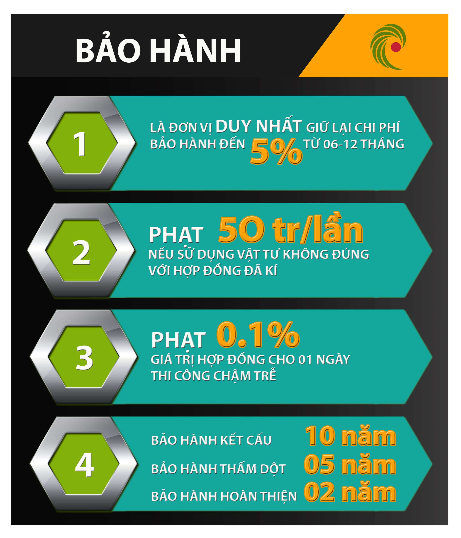Cam kết về chế độ bảo hành và chính sách phạt của Phố Việt
