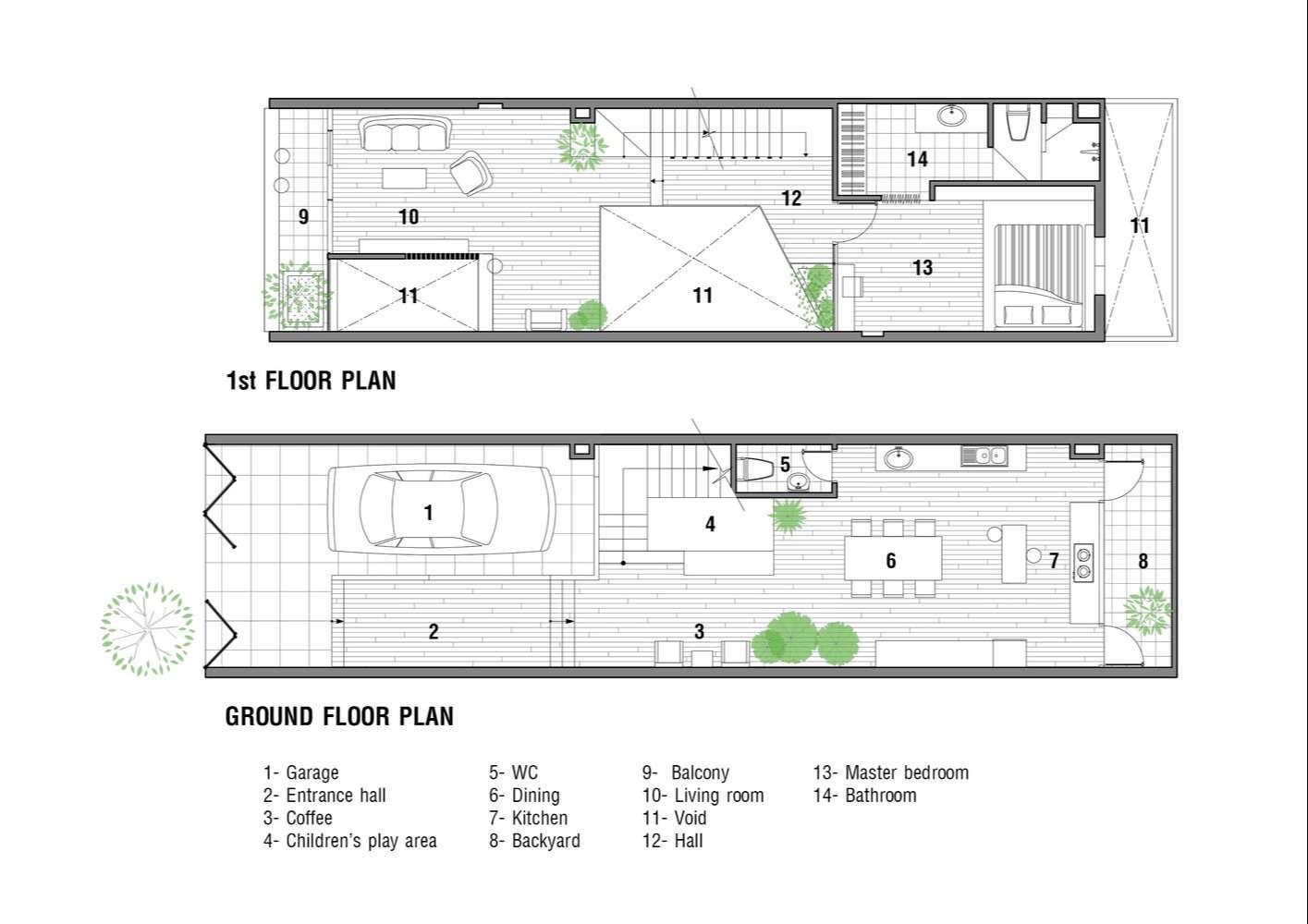Bản thiết kế của ngôi nhà