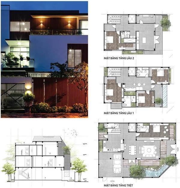 Mọi công đoạn thiết kế, thi công đều được công ty xây nhà trọn gói uy tín thay bạn thực hiện